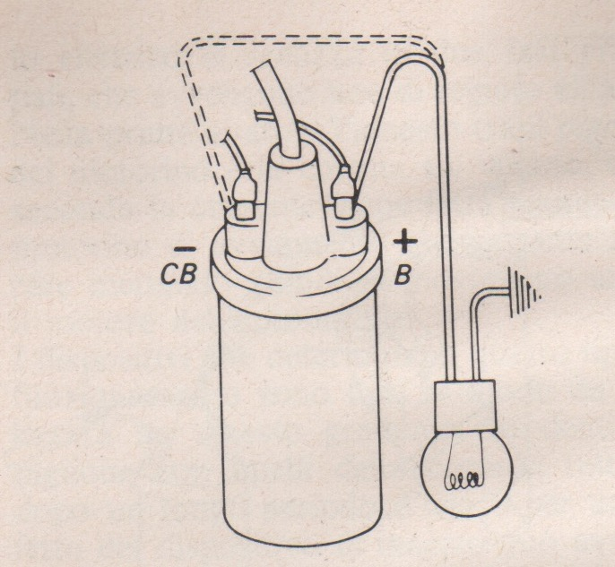 Collegare la bobina di accensione